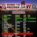 Jadwal Lomba Burung Road to Presiden Cup 6
