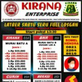 Brosur Latber Kirana Enterprise